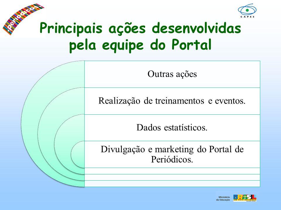 Principais ações desenvolvidas pela equipe do Portal Outras ações Realização de treinamentos e eventos. Dados estatísticos. Divulgação e marketing do