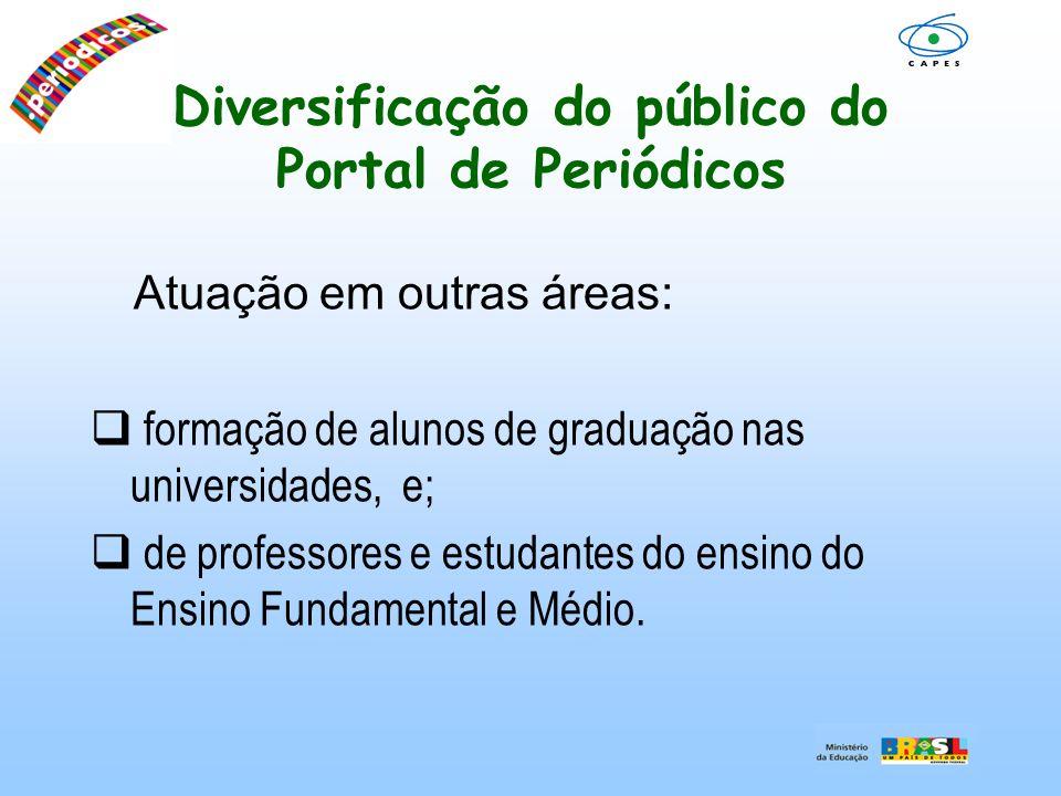 Diversificação do público do Portal de Periódicos Atuação em outras áreas: formação de alunos de graduação nas universidades, e; de professores e estu