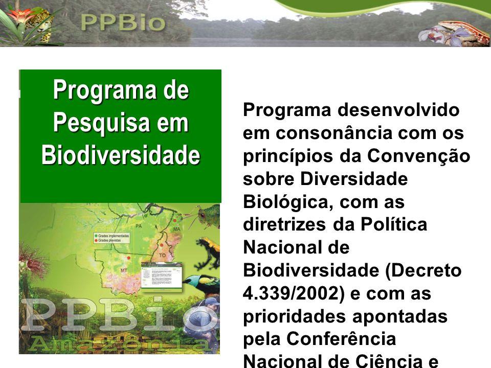 Programa de Pesquisa em Biodiversidade Programa desenvolvido em consonância com os princípios da Convenção sobre Diversidade Biológica, com as diretri