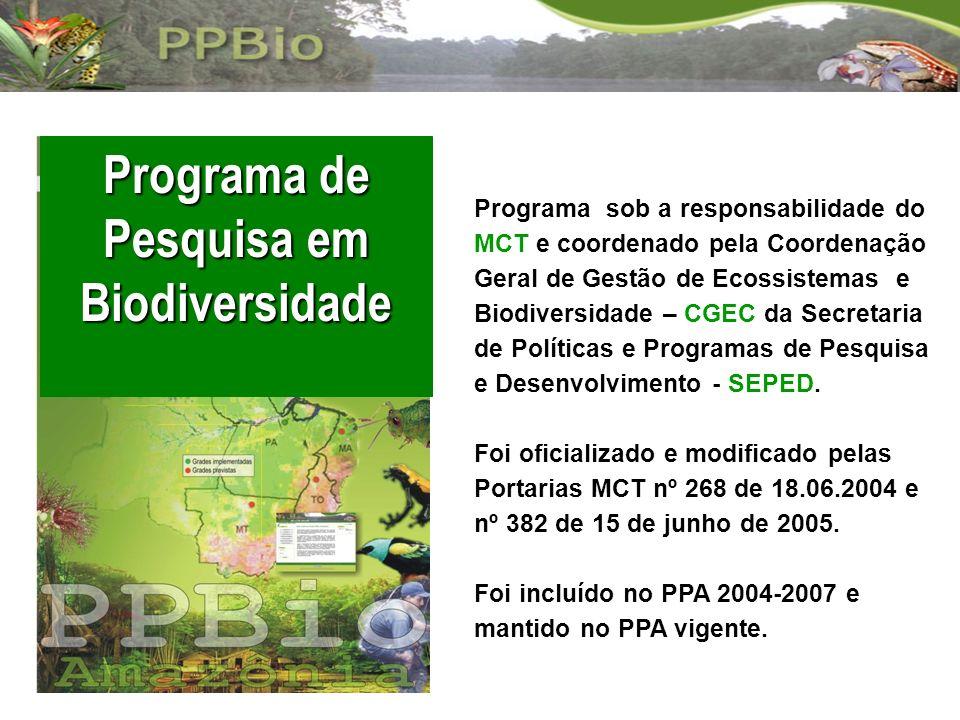 Programa de Pesquisa em Biodiversidade Programa sob a responsabilidade do MCT e coordenado pela Coordenação Geral de Gestão de Ecossistemas e Biodiver