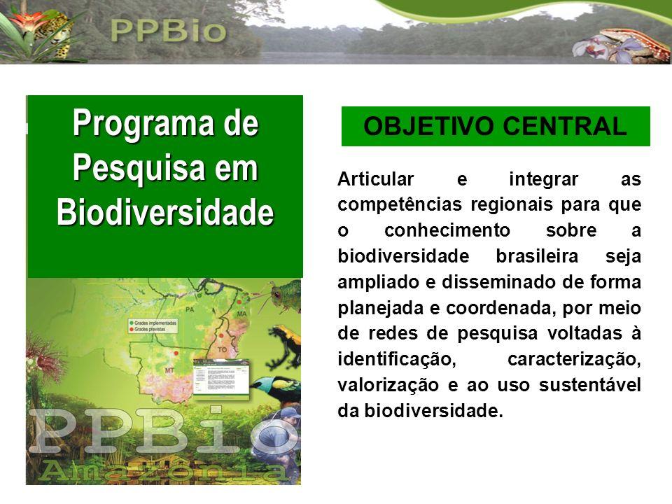 Programa de Pesquisa em Biodiversidade OBJETIVO CENTRAL Articular e integrar as competências regionais para que o conhecimento sobre a biodiversidade