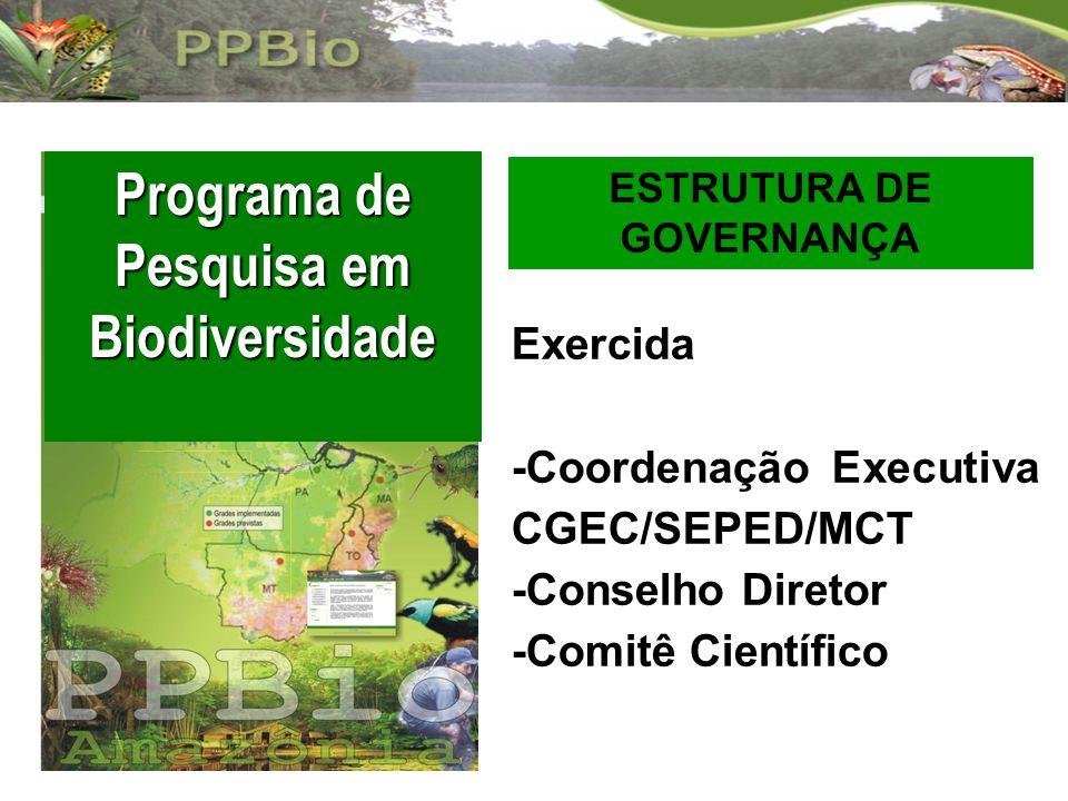 Programa de Pesquisa em Biodiversidade ESTRUTURA DE GOVERNANÇA Exercida -Coordenação Executiva CGEC/SEPED/MCT -Conselho Diretor -Comitê Científico