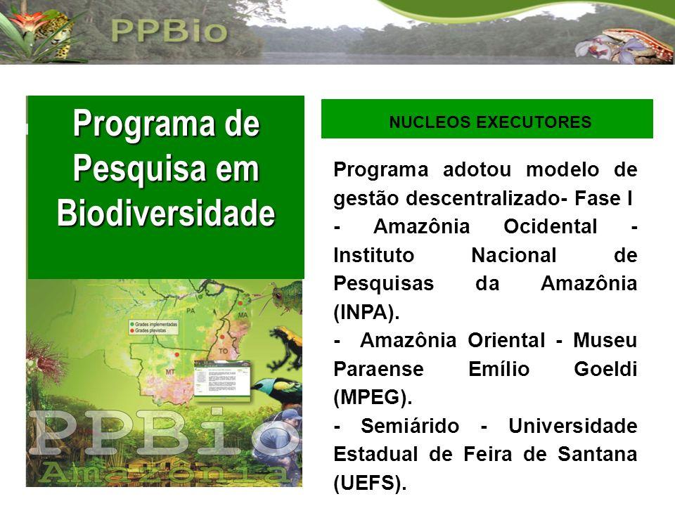 Programa de Pesquisa em Biodiversidade NUCLEOS EXECUTORES Programa adotou modelo de gestão descentralizado- Fase I - Amazônia Ocidental - Instituto Na