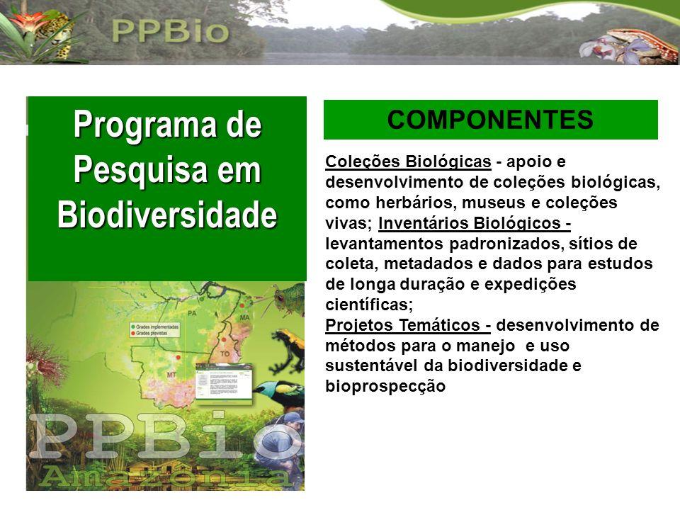 Programa de Pesquisa em Biodiversidade COMPONENTES Coleções Biológicas - apoio e desenvolvimento de coleções biológicas, como herbários, museus e cole
