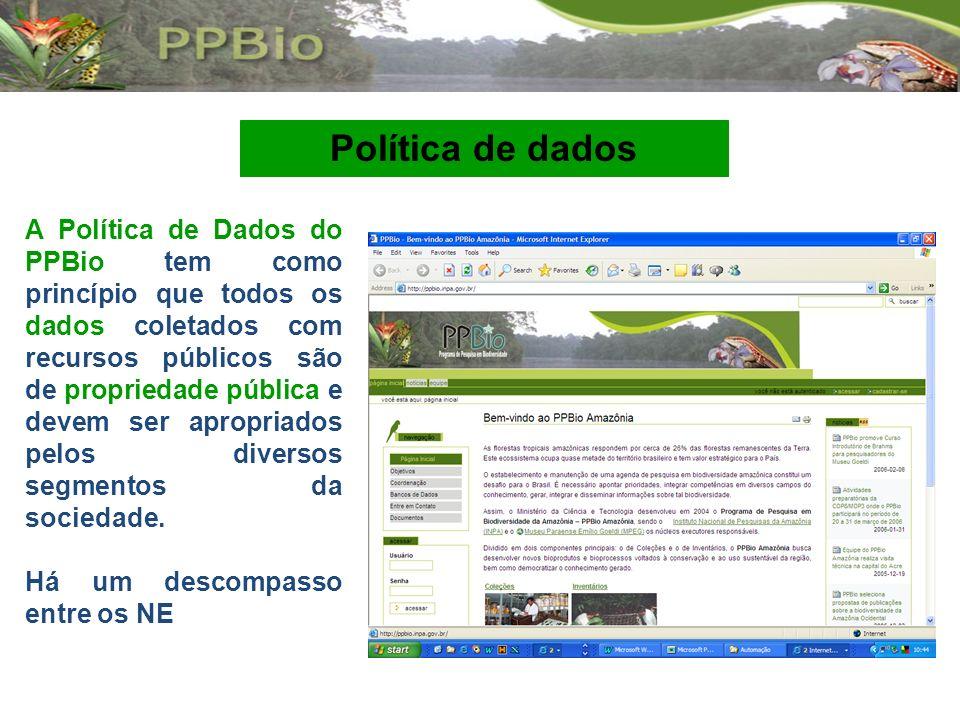 Política de dados A Política de Dados do PPBio tem como princípio que todos os dados coletados com recursos públicos são de propriedade pública e deve