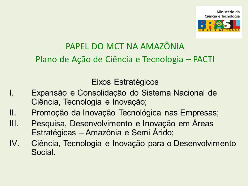PAPEL DO MCT NA AMAZÔNIA Plano de Ação de Ciência e Tecnologia – PACTI Eixos Estratégicos I.Expansão e Consolidação do Sistema Nacional de Ciência, Te