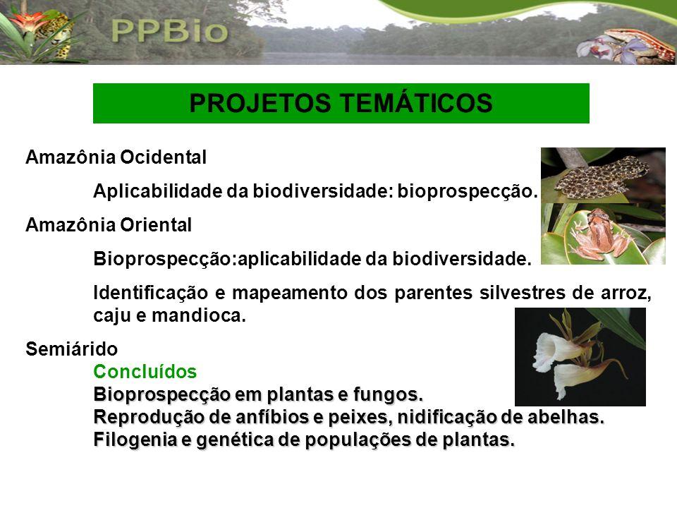 Amazônia Ocidental Aplicabilidade da biodiversidade: bioprospecção. Amazônia Oriental Bioprospecção:aplicabilidade da biodiversidade. Identificação e