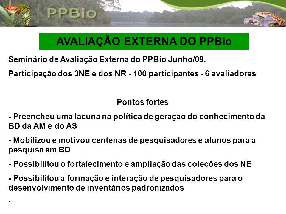 AVALIAÇÃO EXTERNA DO PPBio Seminário de Avaliação Externa do PPBio Junho/09. Participação dos 3NE e dos NR - 100 participantes - 6 avaliadores Pontos