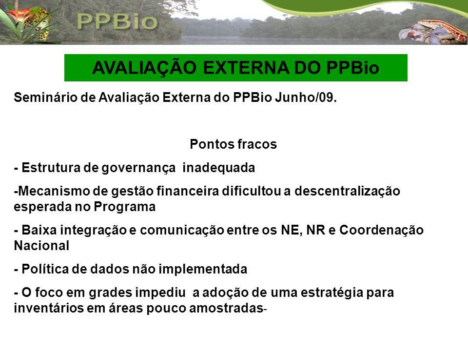 AVALIAÇÃO EXTERNA DO PPBio Seminário de Avaliação Externa do PPBio Junho/09. Pontos fracos - Estrutura de governança inadequada -Mecanismo de gestão f