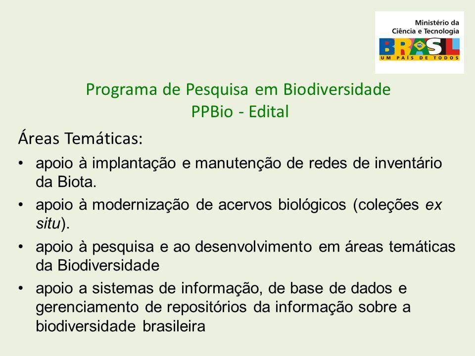 Programa de Pesquisa em Biodiversidade PPBio - Edital Áreas Temáticas: apoio à implantação e manutenção de redes de inventário da Biota. apoio à moder