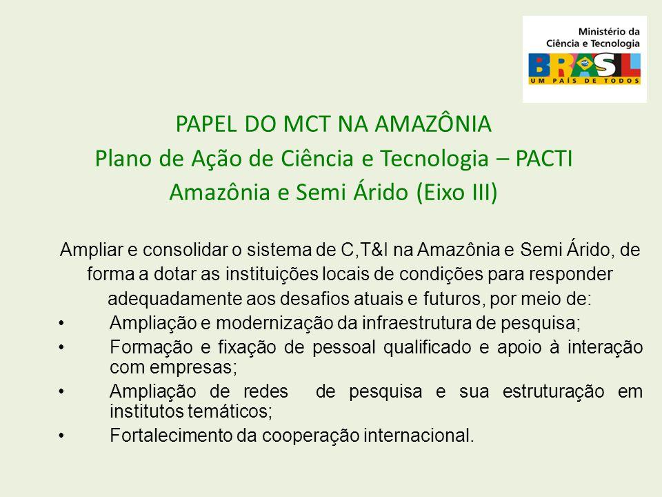 PAPEL DO MCT NA AMAZÔNIA Plano de Ação de Ciência e Tecnologia – PACTI Amazônia e Semi Árido (Eixo III) Ampliar e consolidar o sistema de C,T&I na Ama