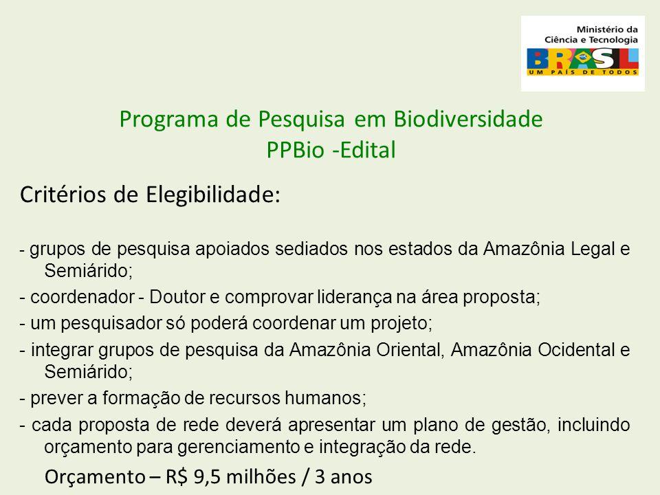 Programa de Pesquisa em Biodiversidade PPBio -Edital Critérios de Elegibilidade: - grupos de pesquisa apoiados sediados nos estados da Amazônia Legal