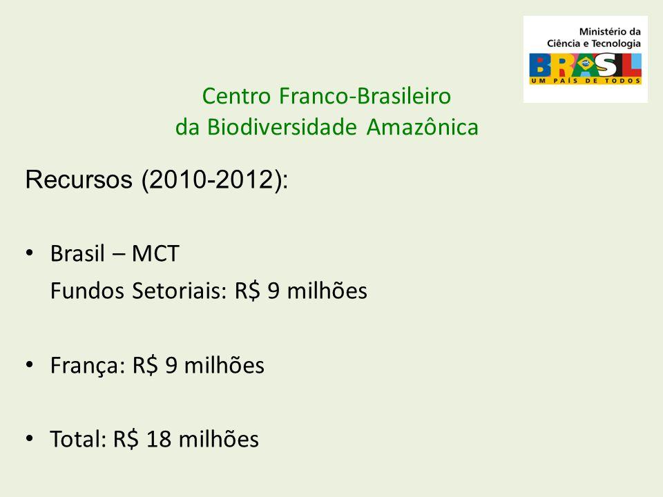 Centro Franco-Brasileiro da Biodiversidade Amazônica Recursos (2010-2012): Brasil – MCT Fundos Setoriais: R$ 9 milhões França: R$ 9 milhões Total: R$