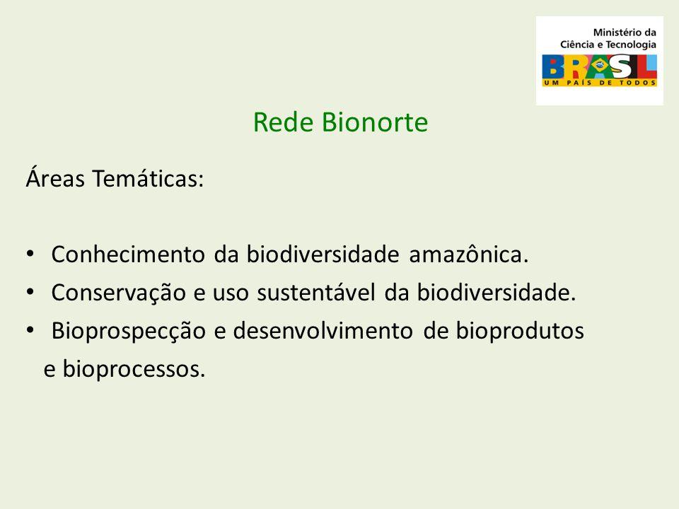 Rede Bionorte Áreas Temáticas: Conhecimento da biodiversidade amazônica. Conservação e uso sustentável da biodiversidade. Bioprospecção e desenvolvime