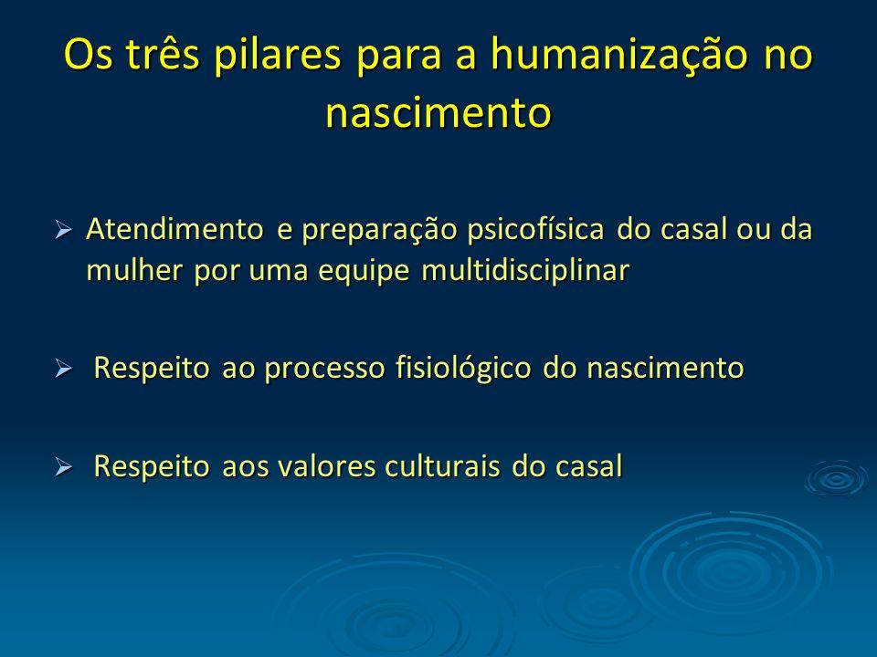 Os três pilares para a humanização no nascimento Atendimento e preparação psicofísica do casal ou da mulher por uma equipe multidisciplinar Atendiment