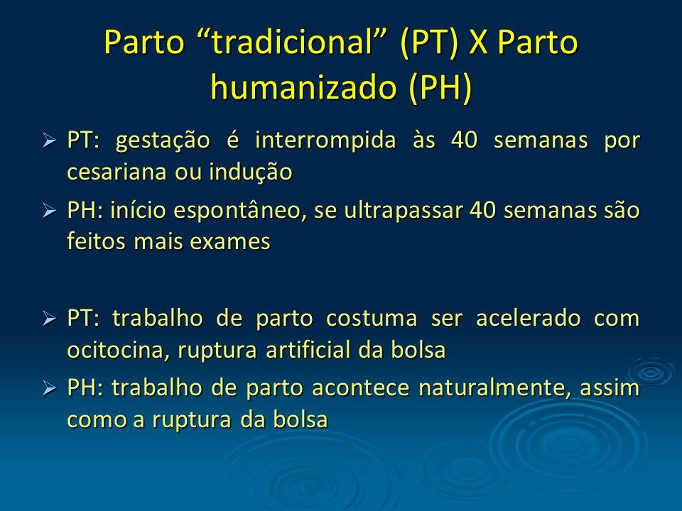 Parto tradicional (PT) X Parto humanizado (PH) PT: gestação é interrompida às 40 semanas por cesariana ou indução PT: gestação é interrompida às 40 se