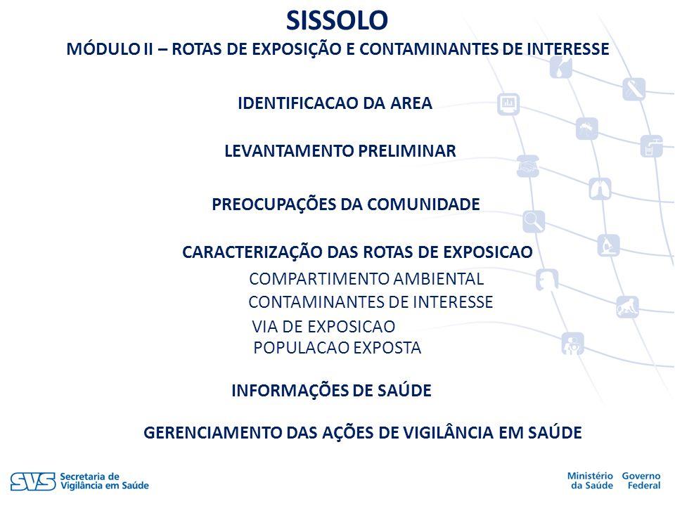 SISSOLO MÓDULO II – ROTAS DE EXPOSIÇÃO E CONTAMINANTES DE INTERESSE IDENTIFICACAO DA AREA LEVANTAMENTO PRELIMINAR PREOCUPAÇÕES DA COMUNIDADE CARACTERI