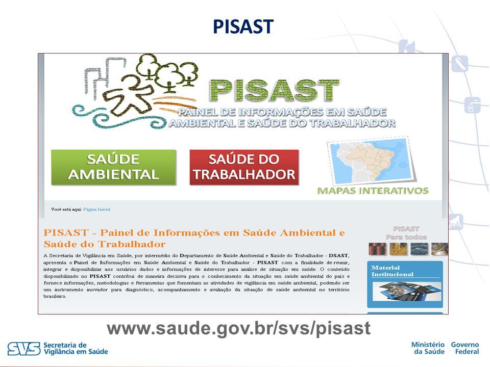 PISAST www.saude.gov.br/svs/pisast
