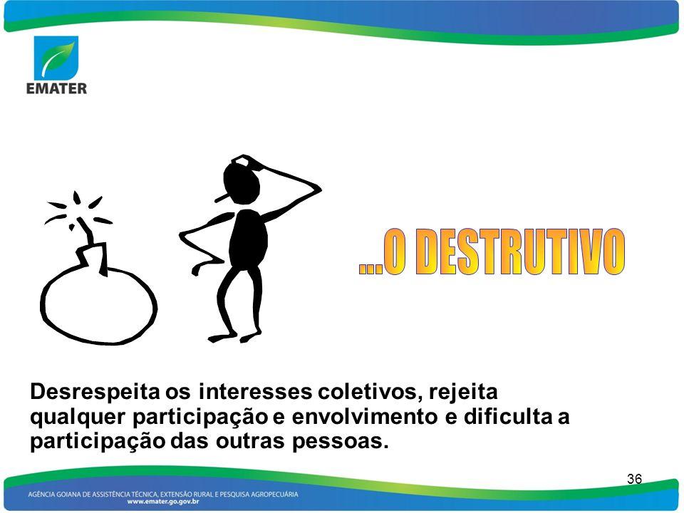 36 Desrespeita os interesses coletivos, rejeita qualquer participação e envolvimento e dificulta a participação das outras pessoas.
