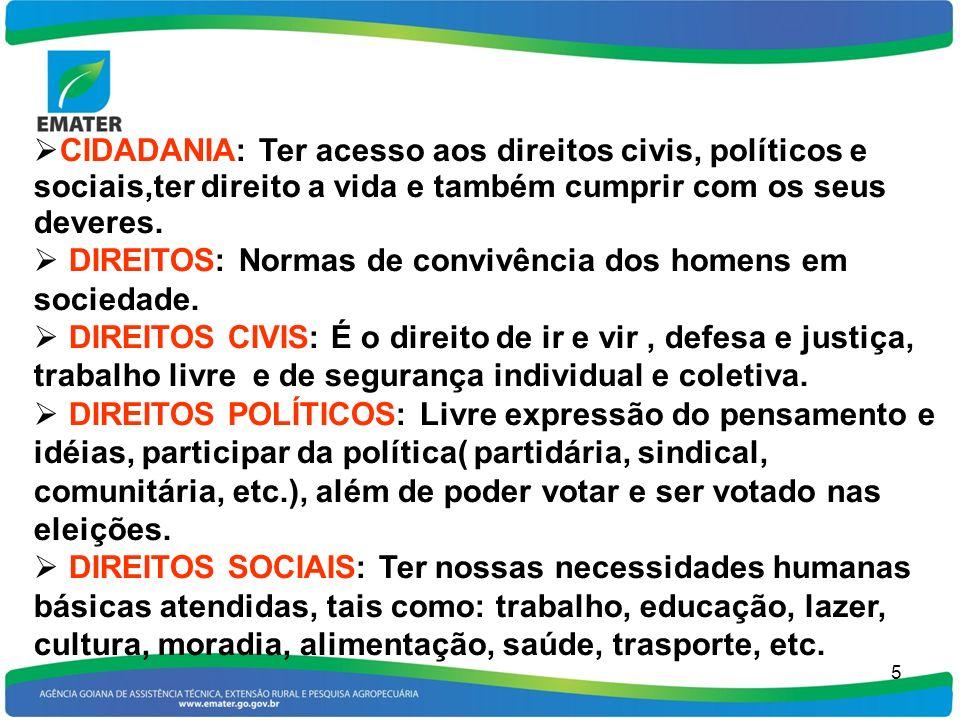 5 CIDADANIA: Ter acesso aos direitos civis, políticos e sociais,ter direito a vida e também cumprir com os seus deveres. DIREITOS: Normas de convivênc