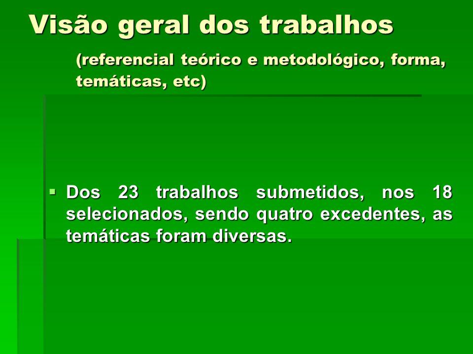 Visão geral dos trabalhos (referencial teórico e metodológico, forma, temáticas, etc) Dos 23 trabalhos submetidos, nos 18 selecionados, sendo quatro e