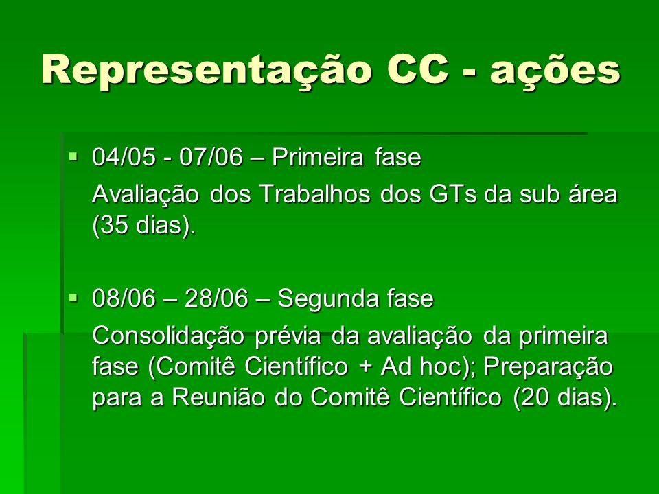 Representação CC - ações 04/05 - 07/06 – Primeira fase 04/05 - 07/06 – Primeira fase Avaliação dos Trabalhos dos GTs da sub área (35 dias). 08/06 – 28