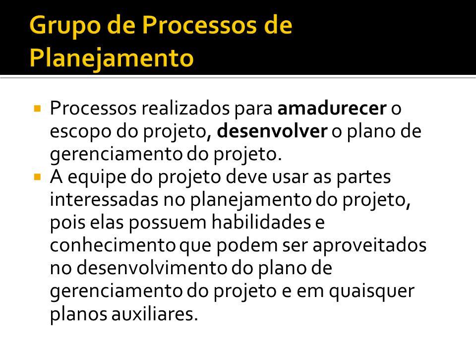 definir o escopo refinar [e detalhar] curso de ação Os processos realizados para definir o escopo do projeto, refinar [e detalhar] os objetivos e dese