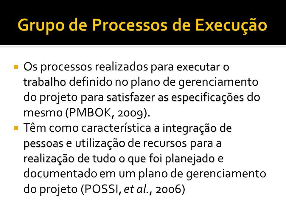 Processos realizados para amadurecer o escopo do projeto, desenvolver o plano de gerenciamento do projeto.