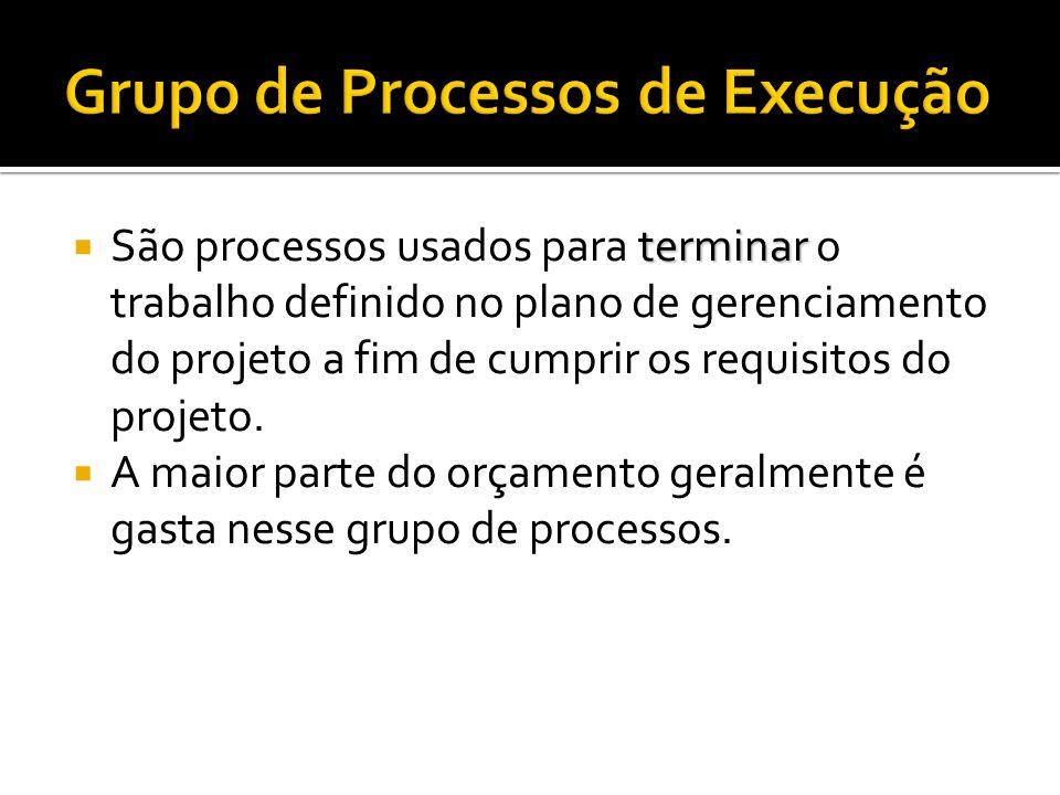 executar o trabalho satisfazer as especificações Os processos realizados para executar o trabalho definido no plano de gerenciamento do projeto para s