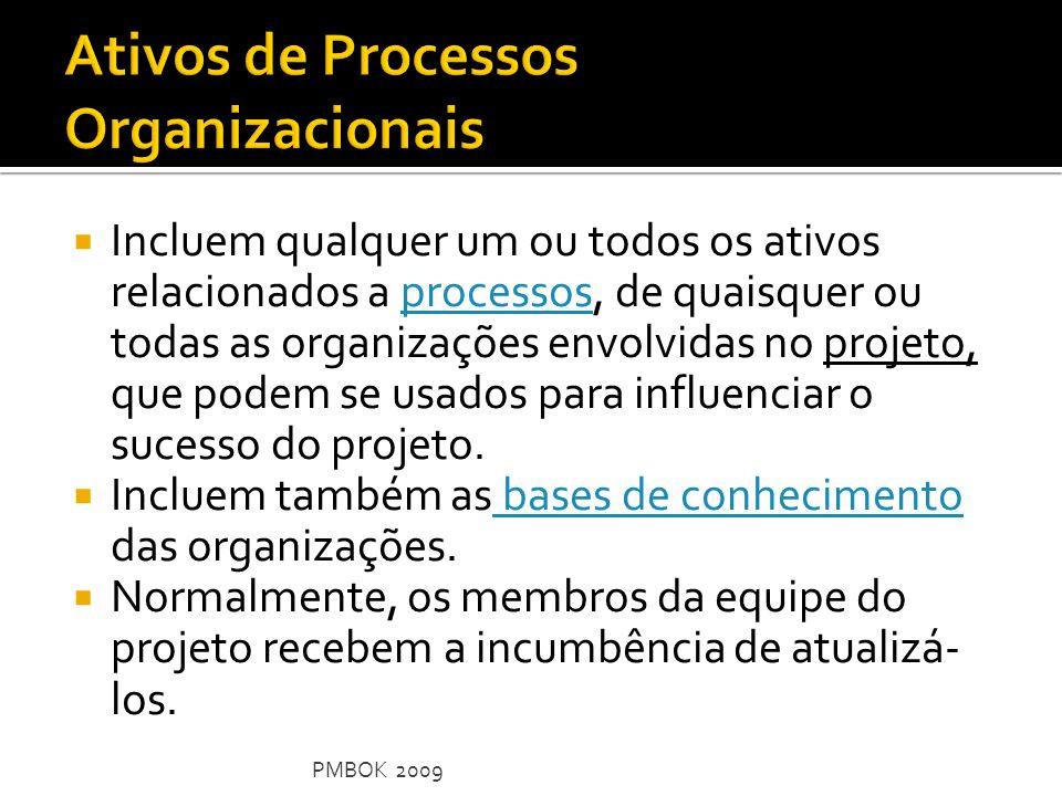 ... será preciso conhecer e entender: Ativos de Processos Organizacionais; Ativos de Processos Organizacionais Fatores Ambientais da Empresa ou Organi