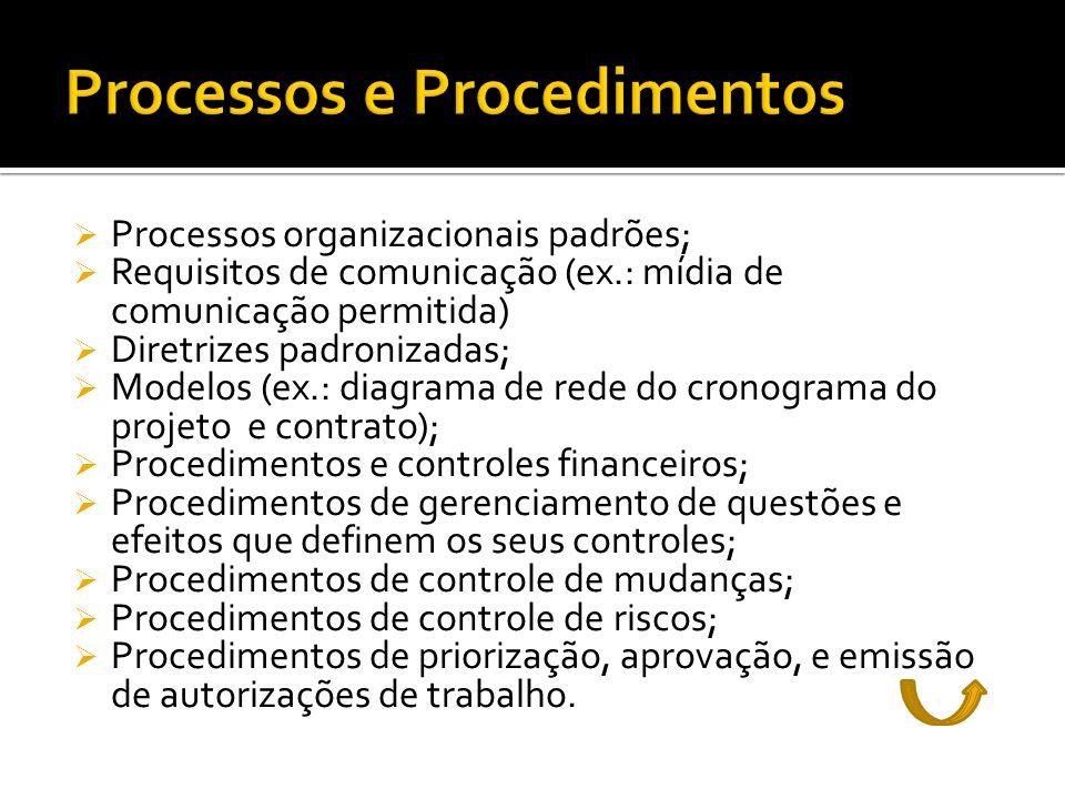 Processos organizacionais padrões; Requisitos de comunicação (ex.: mídia de comunicação permitida) Diretrizes padronizadas; Modelos (ex.: diagrama de rede do cronograma do projeto e contrato); Procedimentos e controles financeiros; Procedimentos de gerenciamento de questões e efeitos que definem os seus controles; Procedimentos de controle de mudanças; Procedimentos de controle de riscos; Procedimentos de priorização, aprovação, e emissão de autorizações de trabalho.