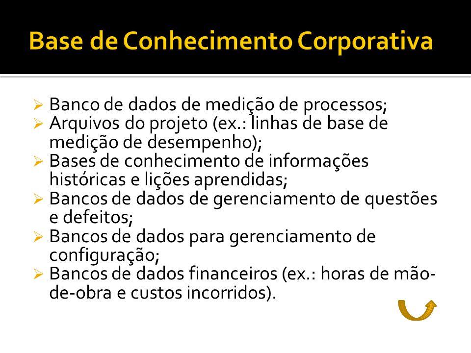 Processos organizacionais padrões; Requisitos de comunicação (ex.: mídia de comunicação permitida) Diretrizes padronizadas; Modelos (ex.: diagrama de