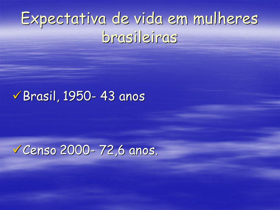 Expectativa de vida em mulheres brasileiras Brasil, 1950- 43 anos Brasil, 1950- 43 anos Censo 2000- 72,6 anos. Censo 2000- 72,6 anos.