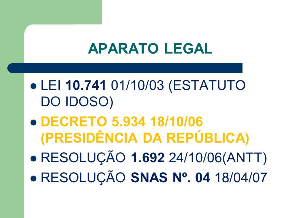 OBRIGADA.CONTATOS SERVIÇO SOCIAL DO TERM. RODOV.