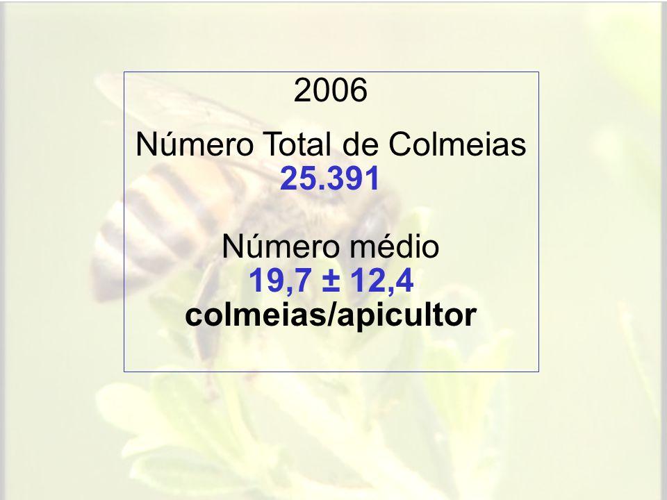 Faixas de Número Médio de Colméias por apicultor - Municípios <15 30-45 15-30 >45 Não há apicultores