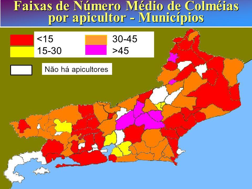Faixas de Produção Média de Mel por Colméia - Municípios <15kg15-20kg 20-25kg>25kg Não há apicultores