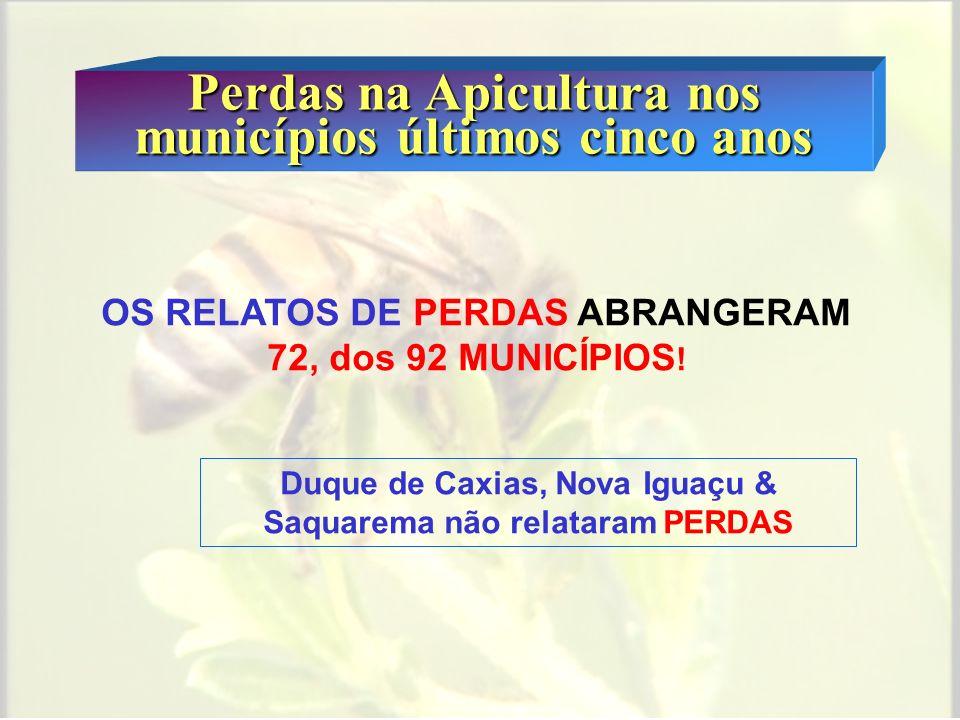 PERDAS acima de 80% - últimos cinco anos Foram 22 municípios!