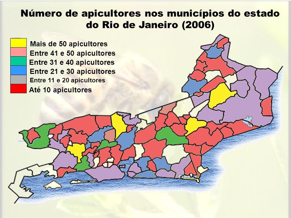 FONTE Censo EMATER-RIO 1994 Aumento de 95%, de 726 para 1418 apicultores MENOR MAIOR MFlu – Metropolitana, CFlu Centro, NFlu – Norte, NOFlu – Noroeste, BFlu – Baixada Fluminenses Crescimento da Classe Apícola