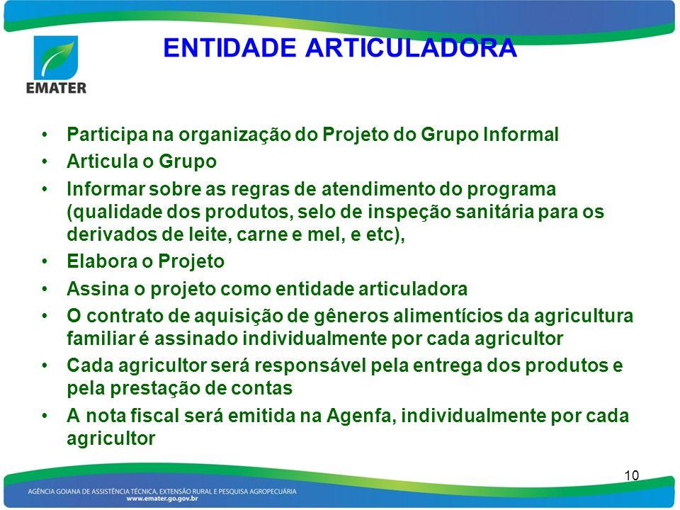ENTIDADE ARTICULADORA Participa na organização do Projeto do Grupo Informal Articula o Grupo Informar sobre as regras de atendimento do programa (qual