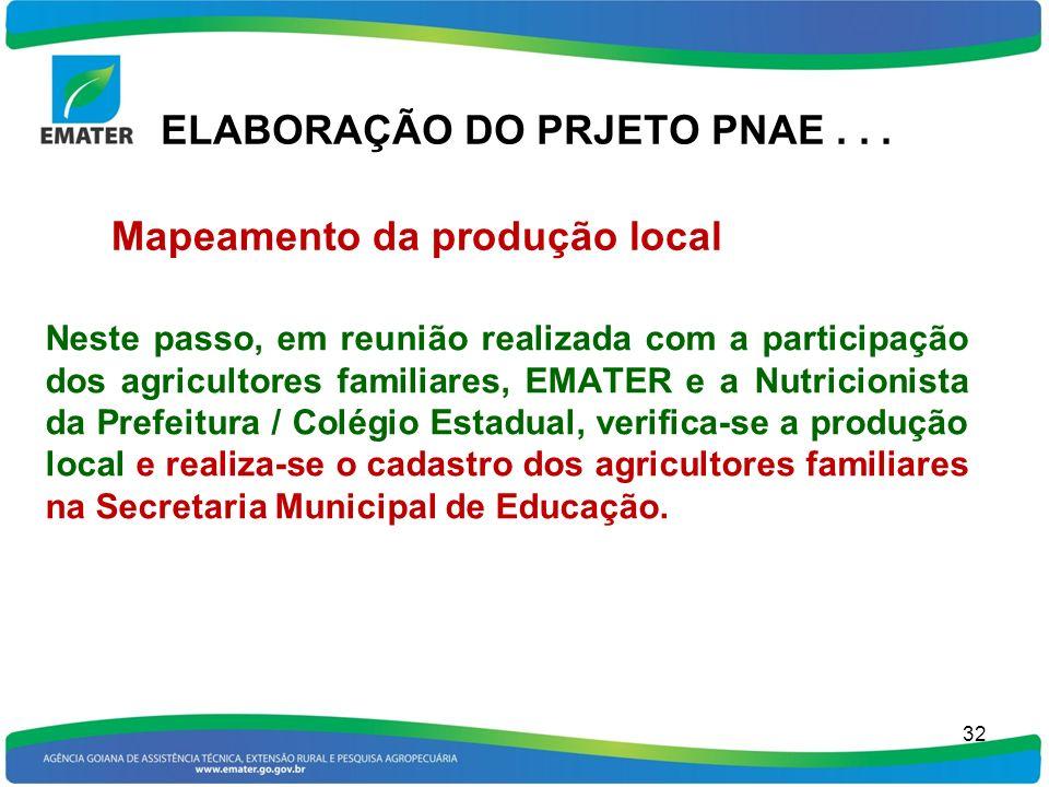 ELABORAÇÃO DO PRJETO PNAE... Neste passo, em reunião realizada com a participação dos agricultores familiares, EMATER e a Nutricionista da Prefeitura