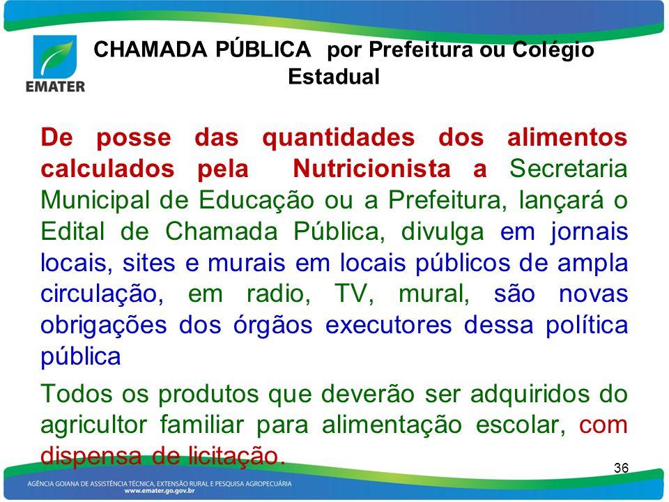 CHAMADA PÚBLICA por Prefeitura ou Colégio Estadual De posse das quantidades dos alimentos calculados pela Nutricionista a Secretaria Municipal de Educ