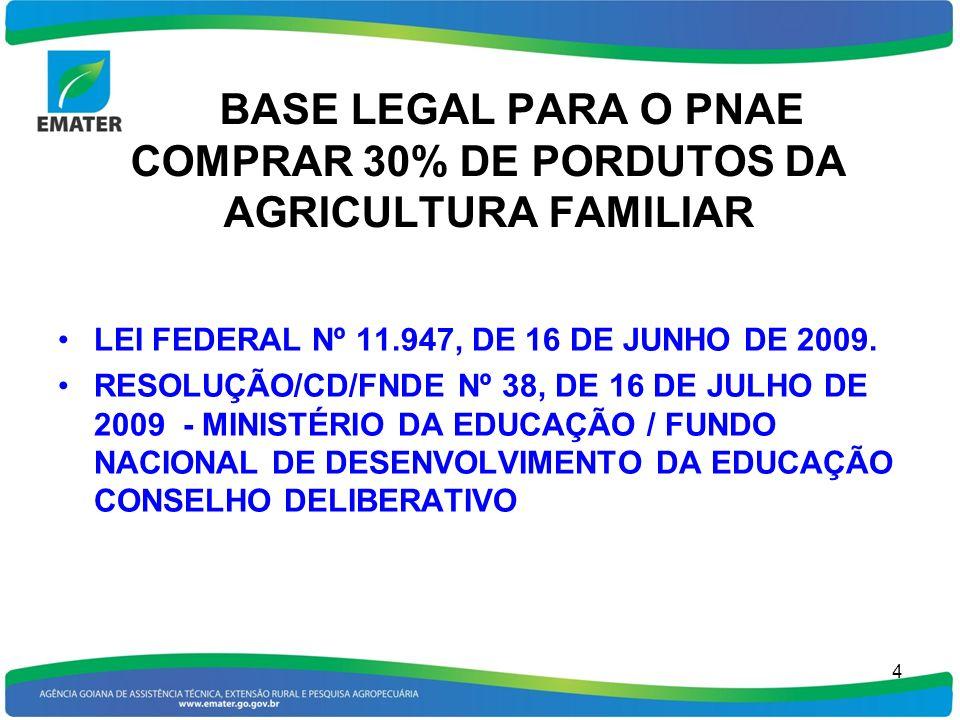 BASE LEGAL PARA O PNAE COMPRAR 30% DE PORDUTOS DA AGRICULTURA FAMILIAR LEI FEDERAL Nº 11.947, DE 16 DE JUNHO DE 2009. RESOLUÇÃO/CD/FNDE Nº 38, DE 16 D