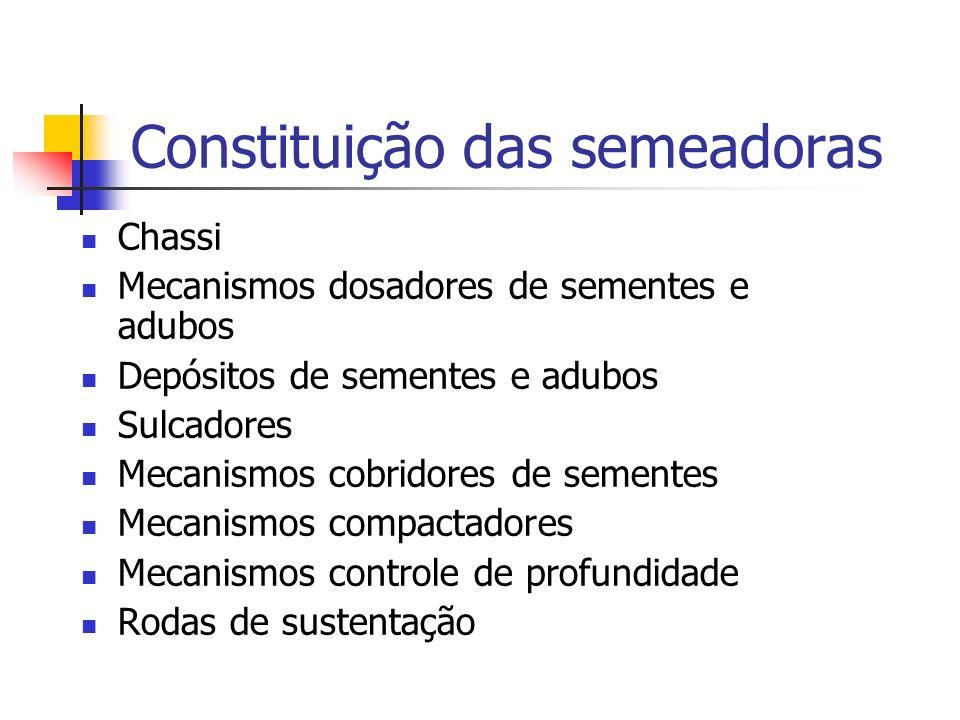 Constituição das semeadoras Chassi Mecanismos dosadores de sementes e adubos Depósitos de sementes e adubos Sulcadores Mecanismos cobridores de sement