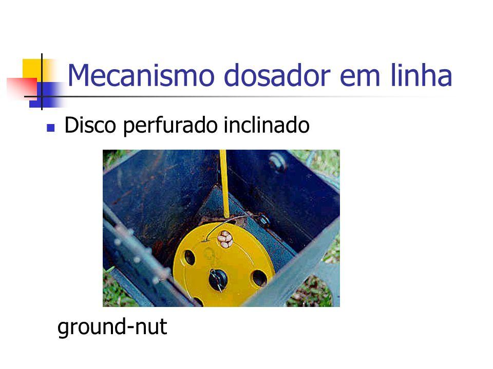 Disco perfurado inclinado Mecanismo dosador em linha ground-nut