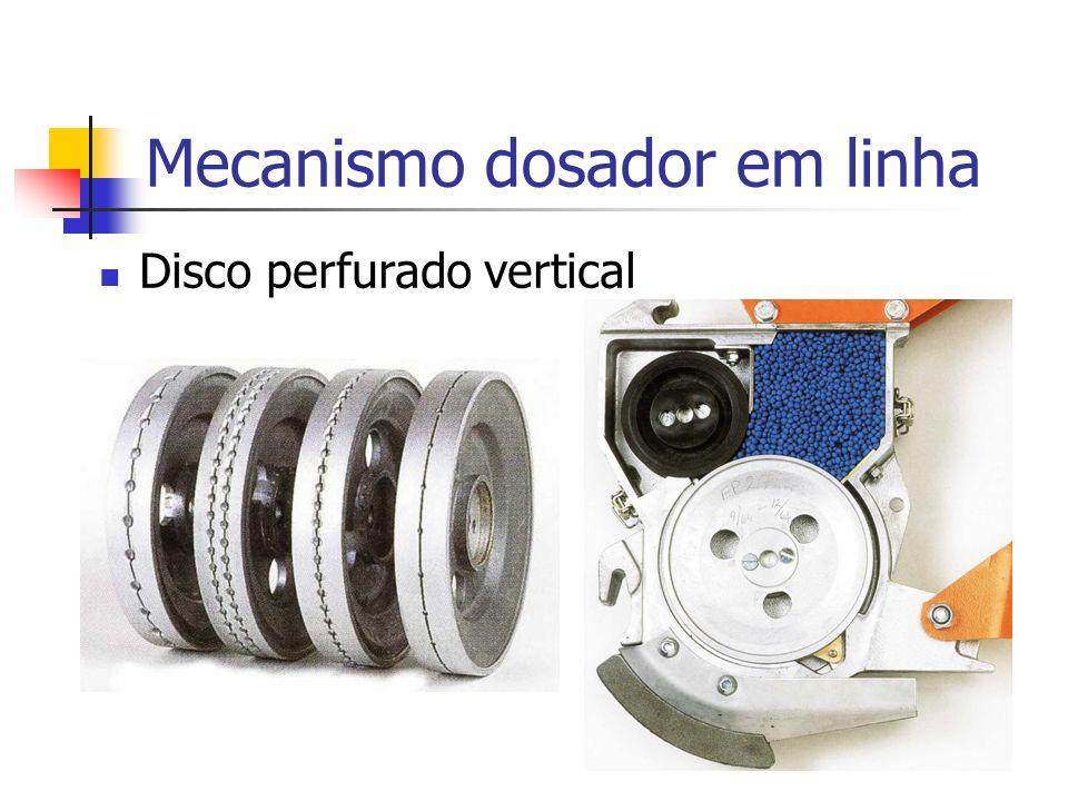 Disco perfurado vertical Mecanismo dosador em linha