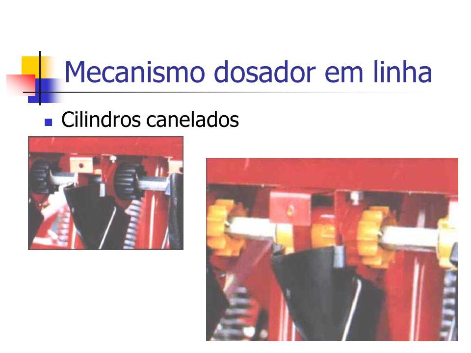 Cilindros canelados Mecanismo dosador em linha