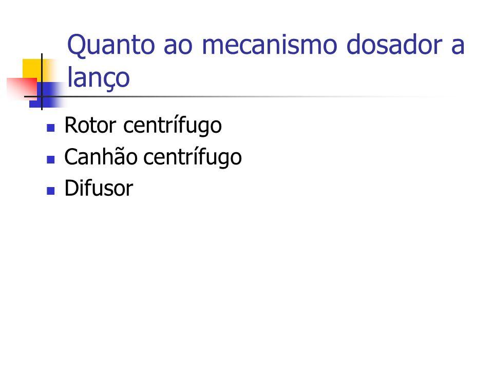 Rotor centrífugo Canhão centrífugo Difusor Quanto ao mecanismo dosador a lanço