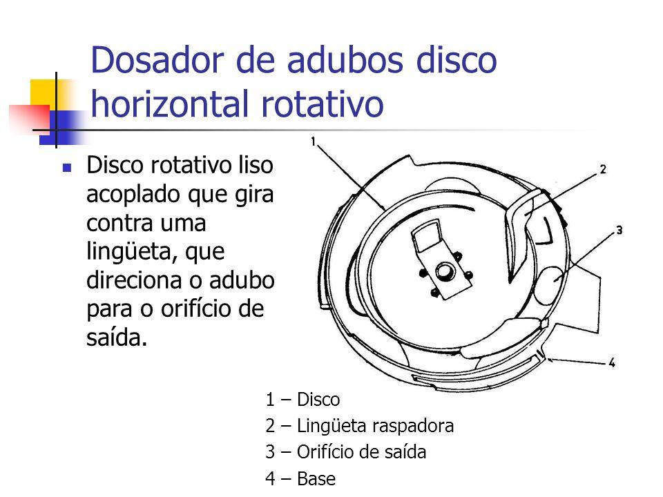 Disco rotativo liso acoplado que gira contra uma lingüeta, que direciona o adubo para o orifício de saída. Dosador de adubos disco horizontal rotativo