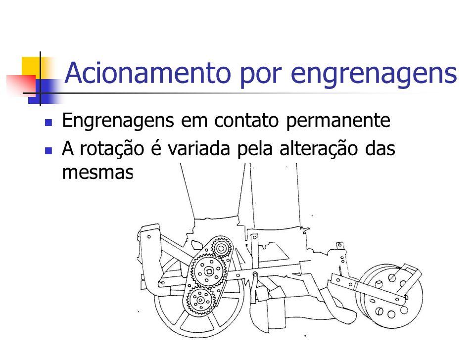 Engrenagens em contato permanente A rotação é variada pela alteração das mesmas Acionamento por engrenagens