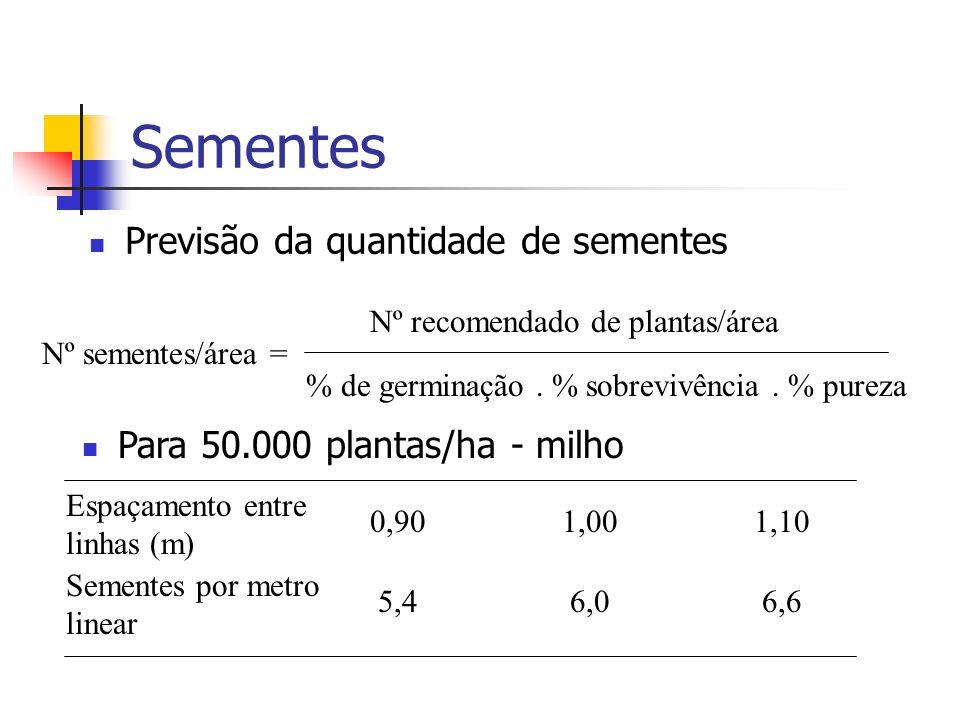Sementes Previsão da quantidade de sementes Nº sementes/área = % de germinação. % sobrevivência. % pureza Para 50.000 plantas/ha - milho Espaçamento e